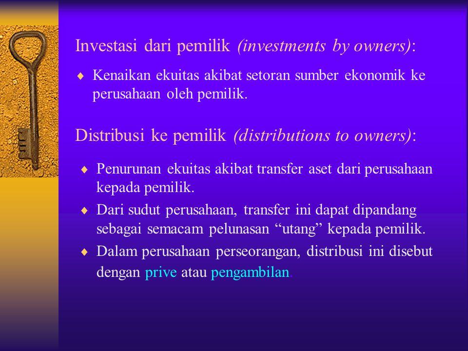 Investasi dari pemilik (investments by owners):