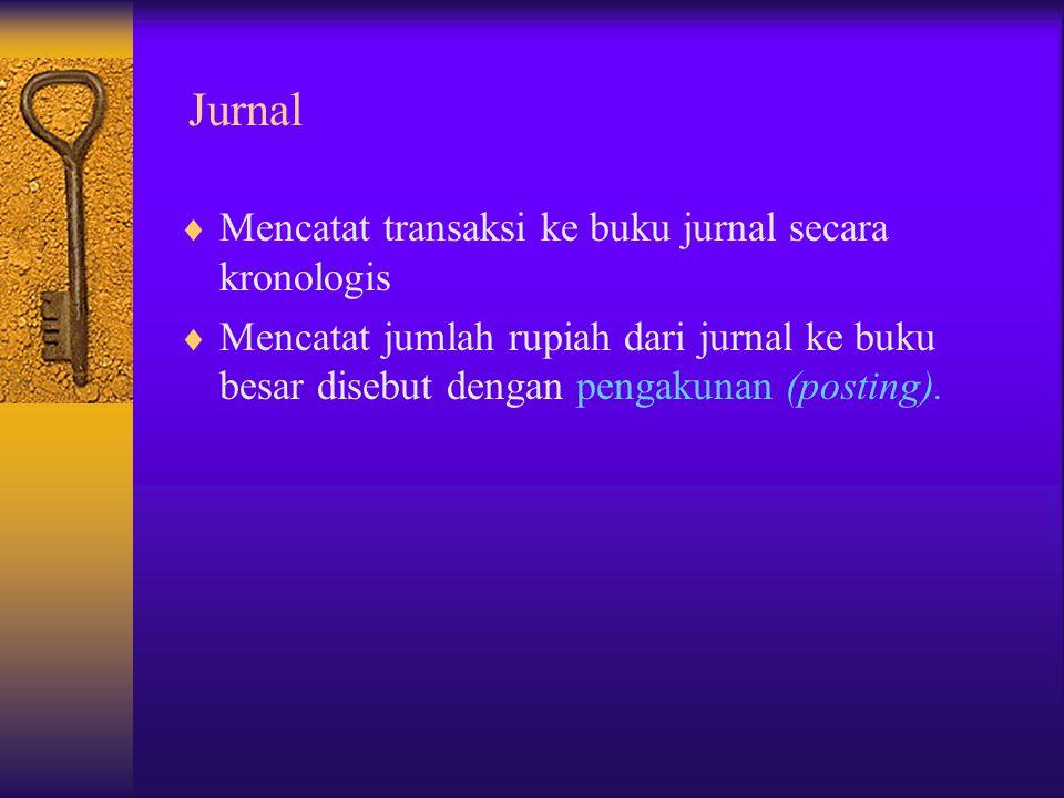 Jurnal Mencatat transaksi ke buku jurnal secara kronologis