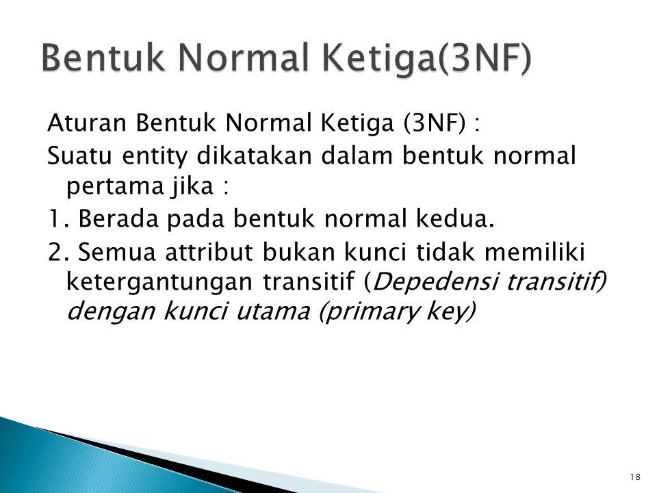 Bentuk Normal Ketiga(3NF)