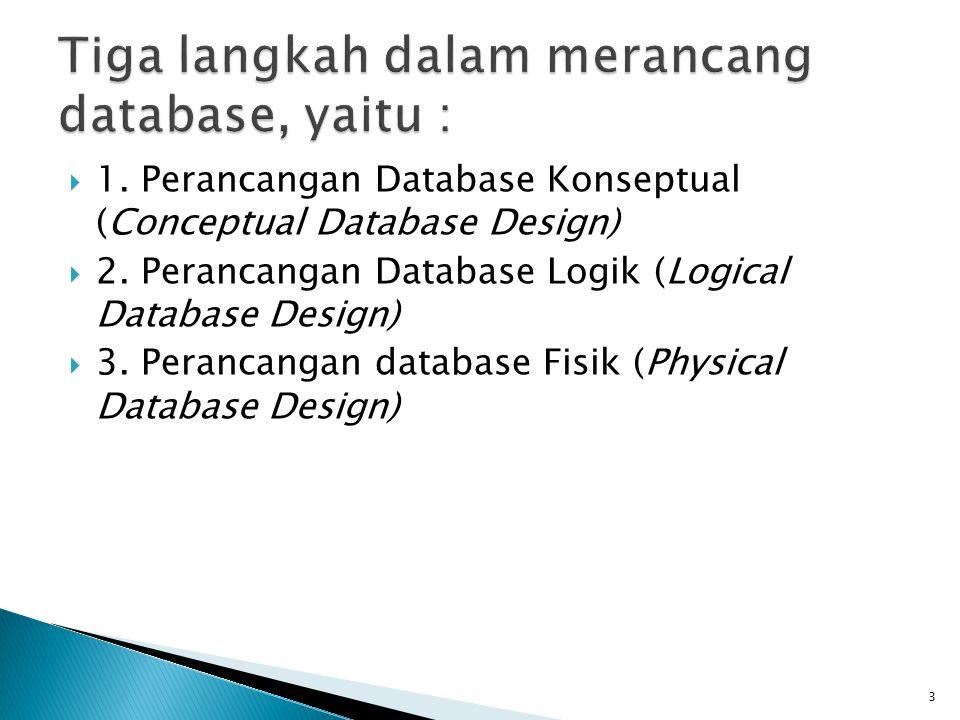 Tiga langkah dalam merancang database, yaitu :
