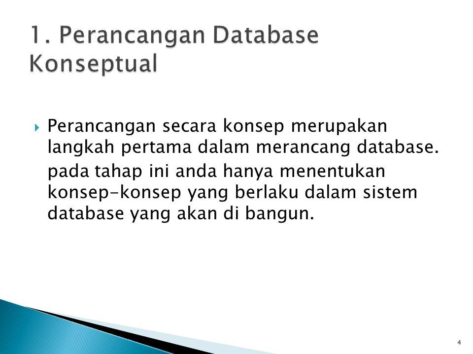 1. Perancangan Database Konseptual