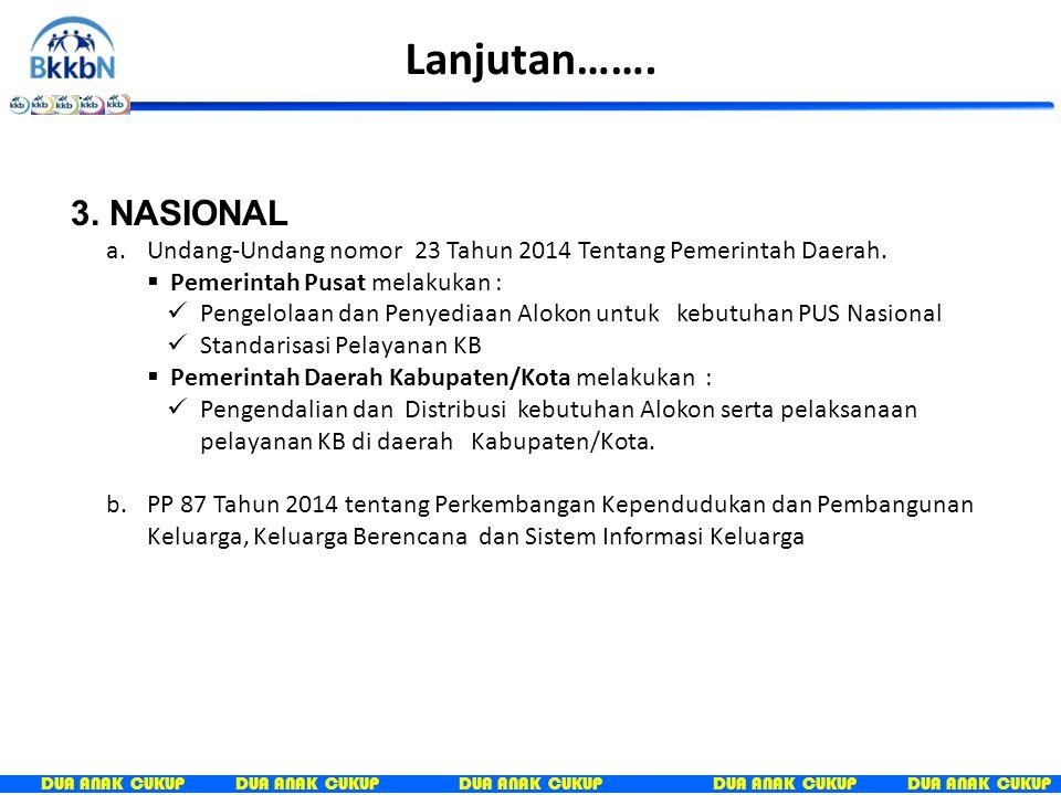 Lanjutan……. 3. NASIONAL. Undang-Undang nomor 23 Tahun 2014 Tentang Pemerintah Daerah. Pemerintah Pusat melakukan :