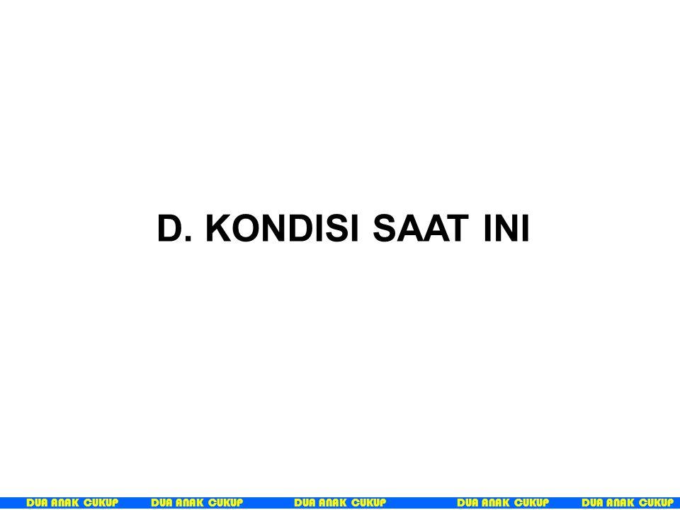 D. KONDISI SAAT INI