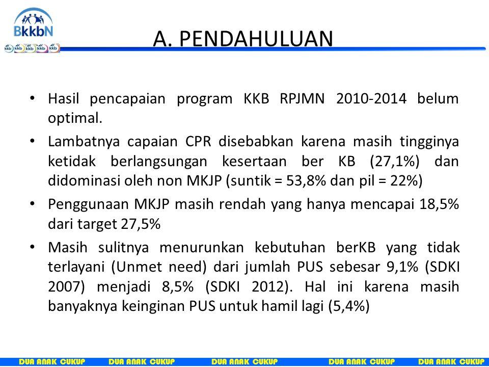 A. PENDAHULUAN Hasil pencapaian program KKB RPJMN 2010-2014 belum optimal.