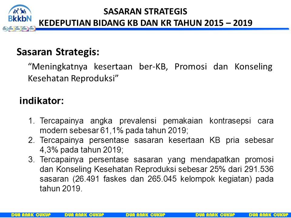 SASARAN STRATEGIS KEDEPUTIAN BIDANG KB DAN KR TAHUN 2015 – 2019