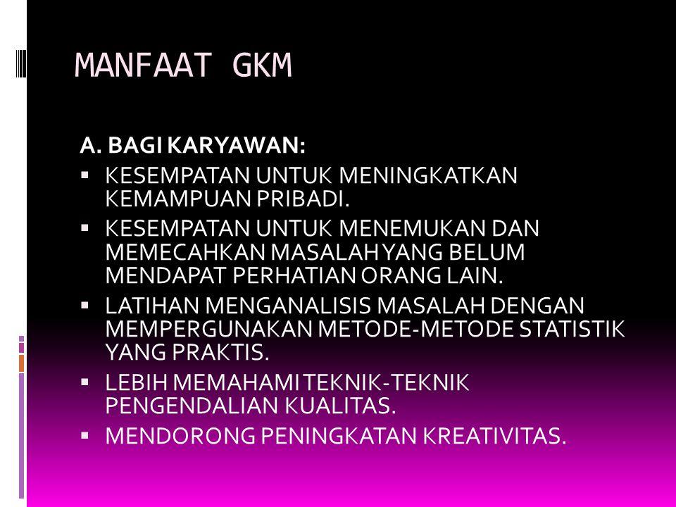 MANFAAT GKM A. BAGI KARYAWAN: