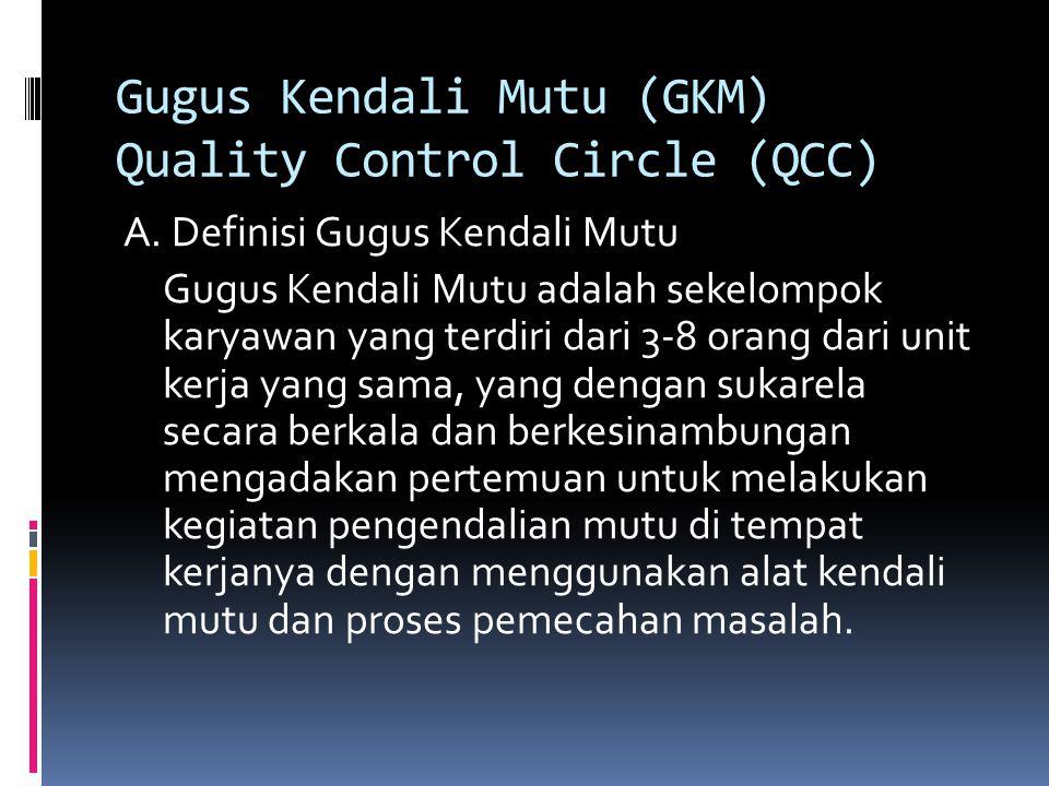 Gugus Kendali Mutu (GKM) Quality Control Circle (QCC)