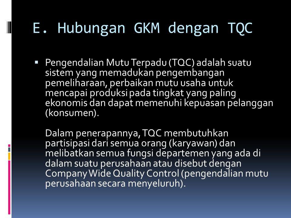 E. Hubungan GKM dengan TQC