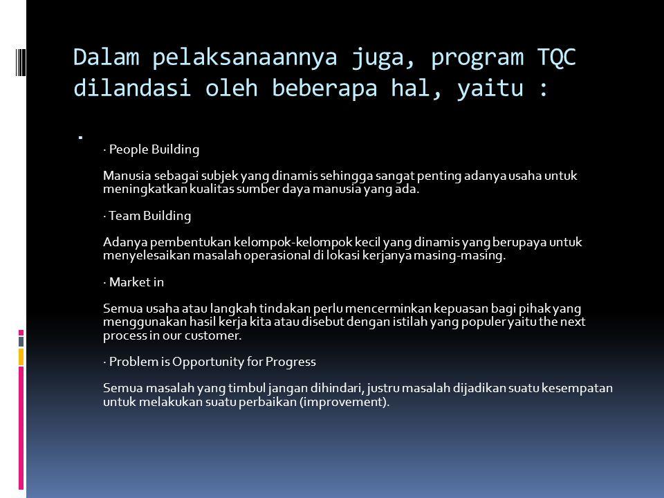 Dalam pelaksanaannya juga, program TQC dilandasi oleh beberapa hal, yaitu :