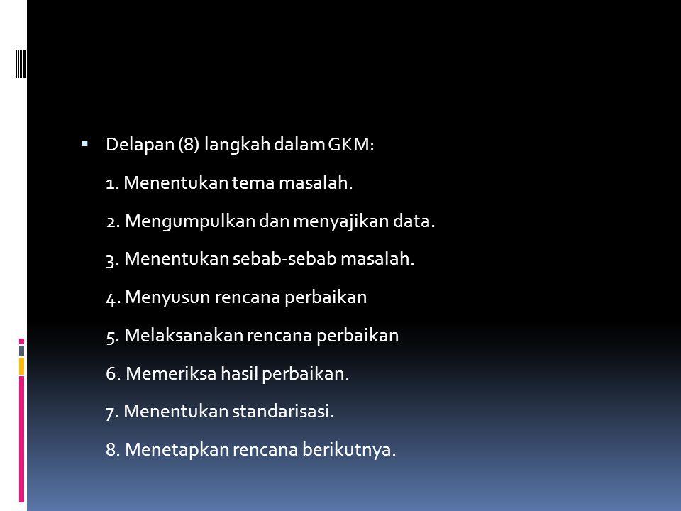 Delapan (8) langkah dalam GKM: 1. Menentukan tema masalah. 2