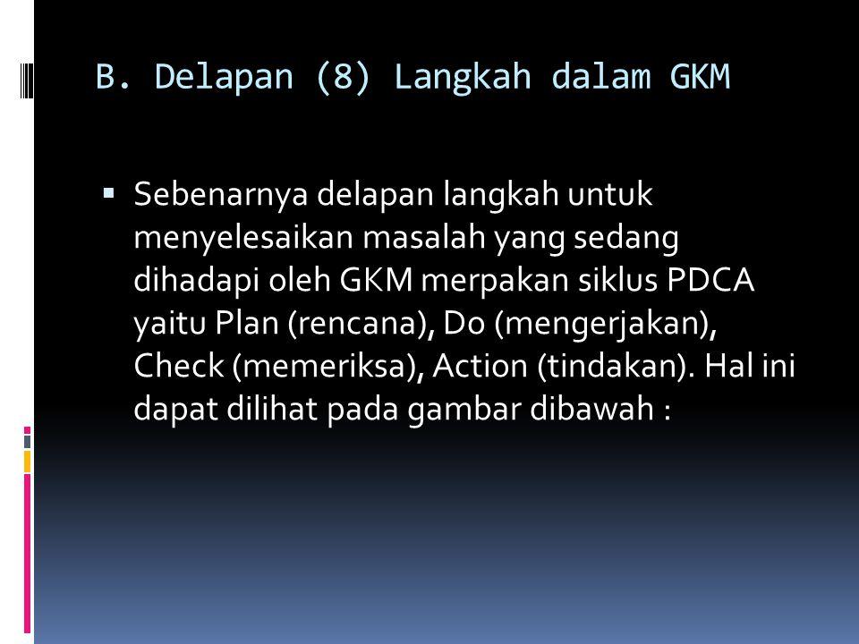 B. Delapan (8) Langkah dalam GKM