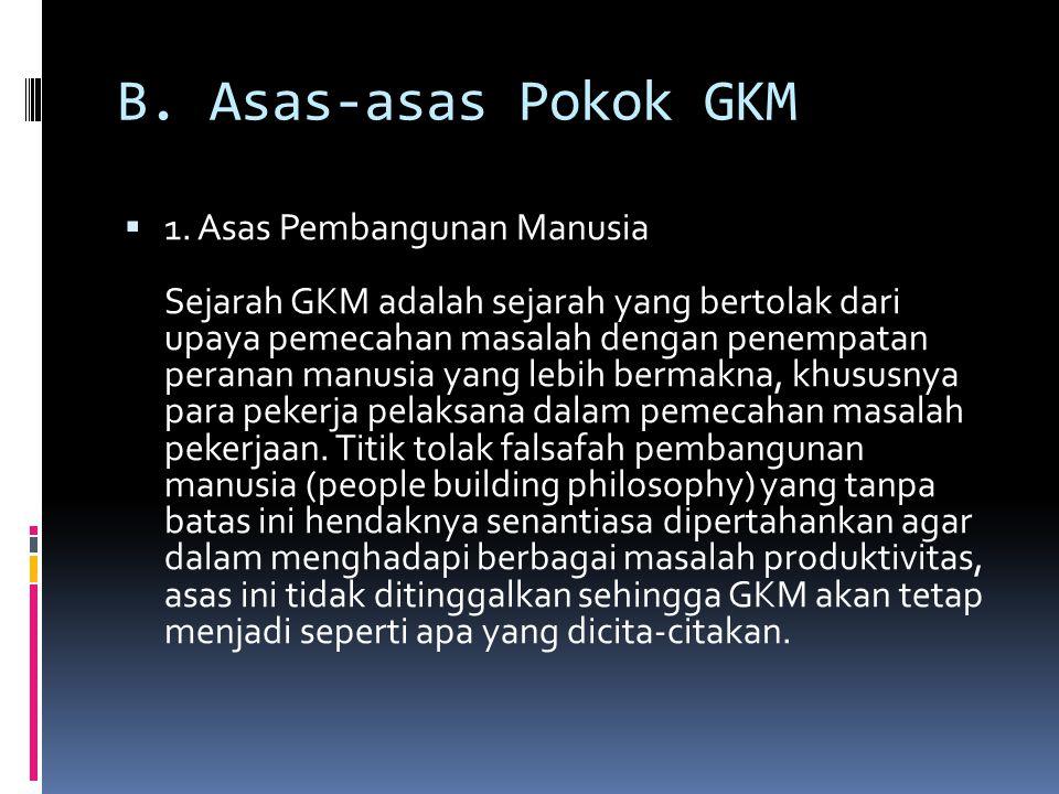 B. Asas-asas Pokok GKM