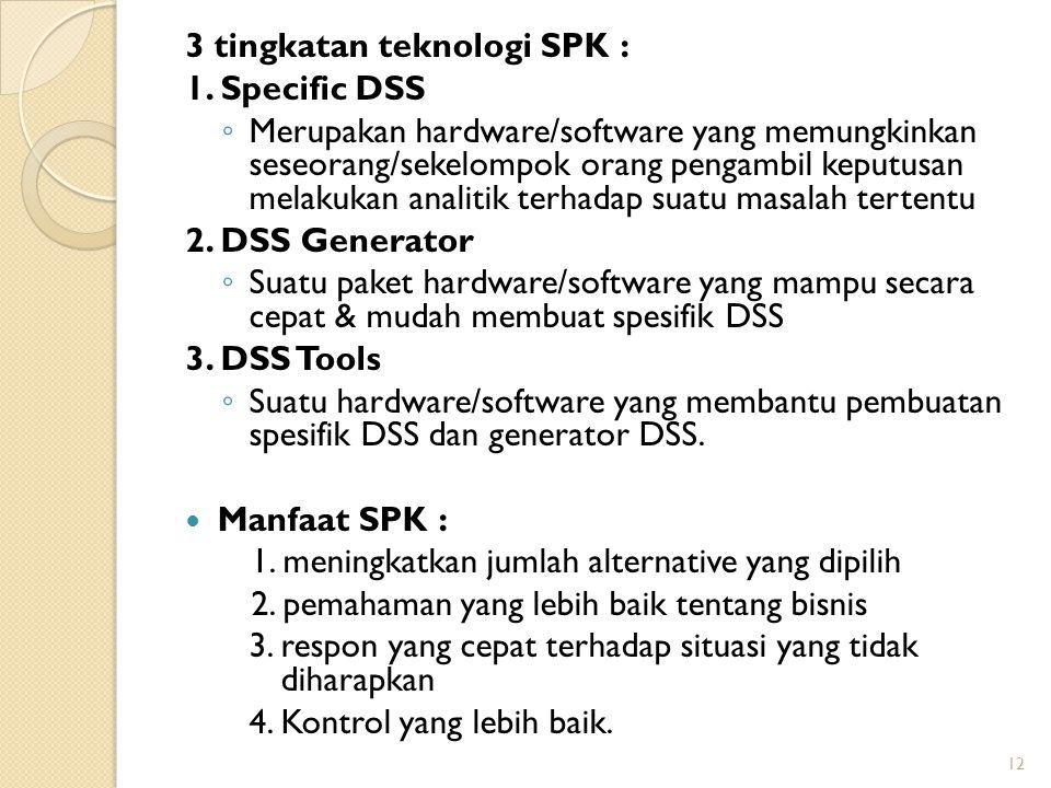 3 tingkatan teknologi SPK :
