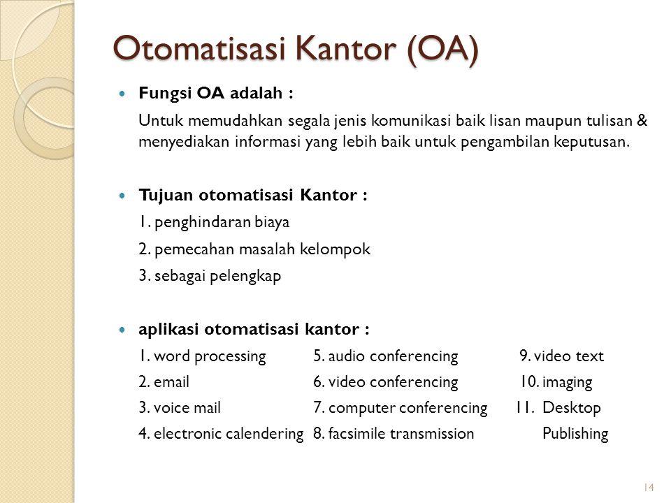 Otomatisasi Kantor (OA)