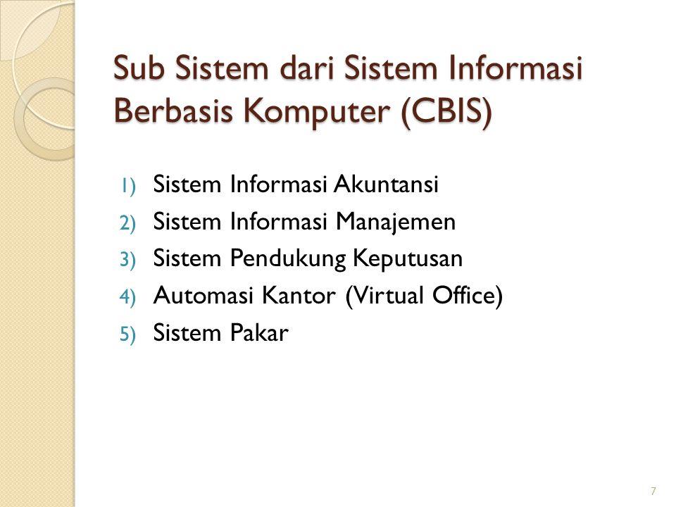 Sub Sistem dari Sistem Informasi Berbasis Komputer (CBIS)