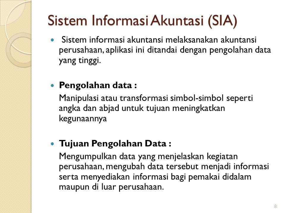 Sistem Informasi Akuntasi (SIA)