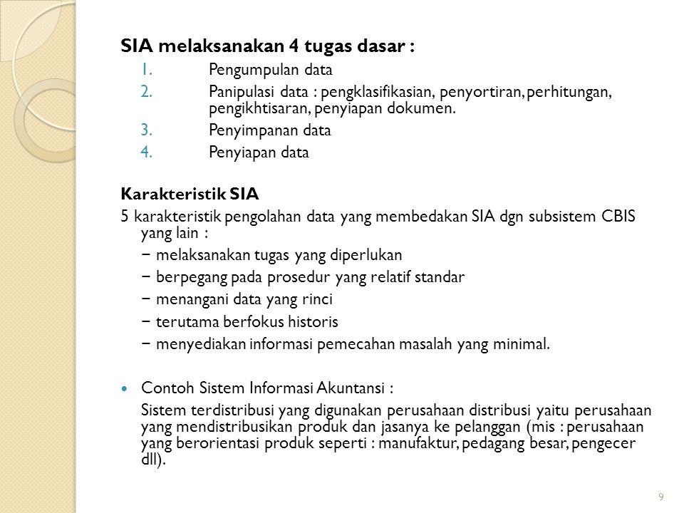 SIA melaksanakan 4 tugas dasar :