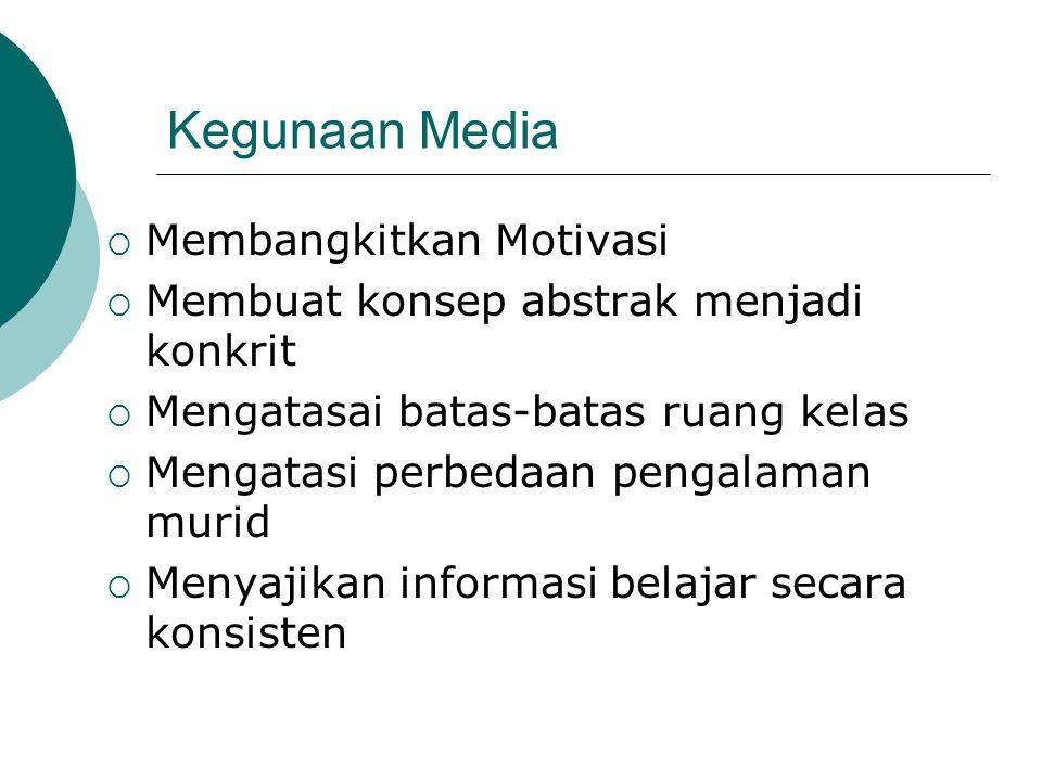Kegunaan Media Membangkitkan Motivasi