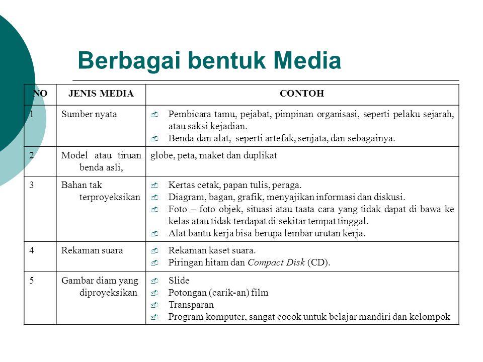 Berbagai bentuk Media NO JENIS MEDIA CONTOH 1 Sumber nyata