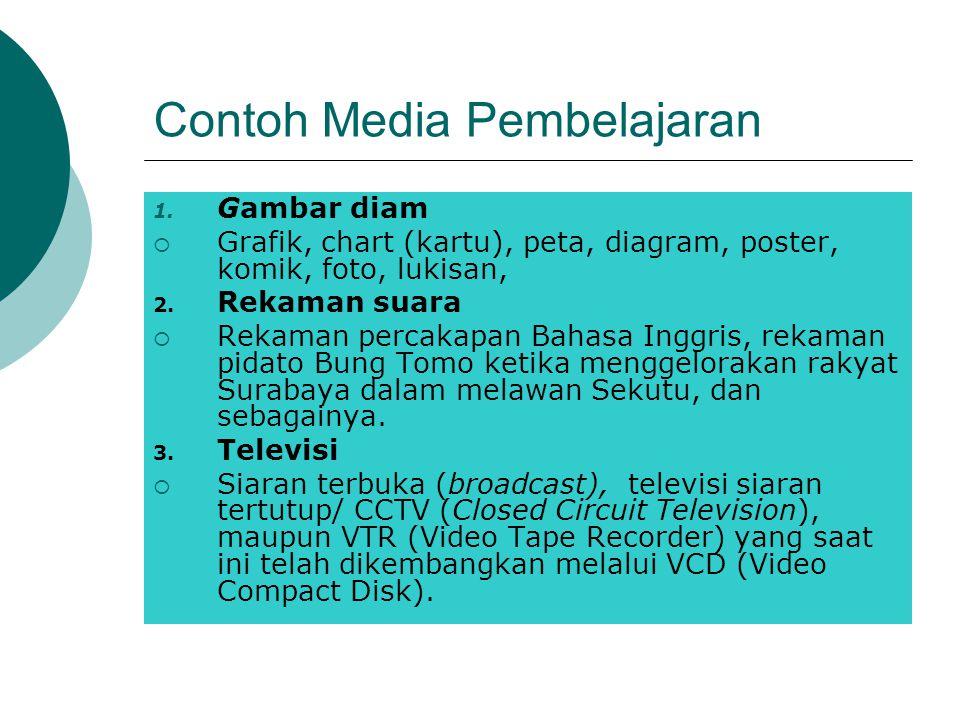 Contoh Media Pembelajaran