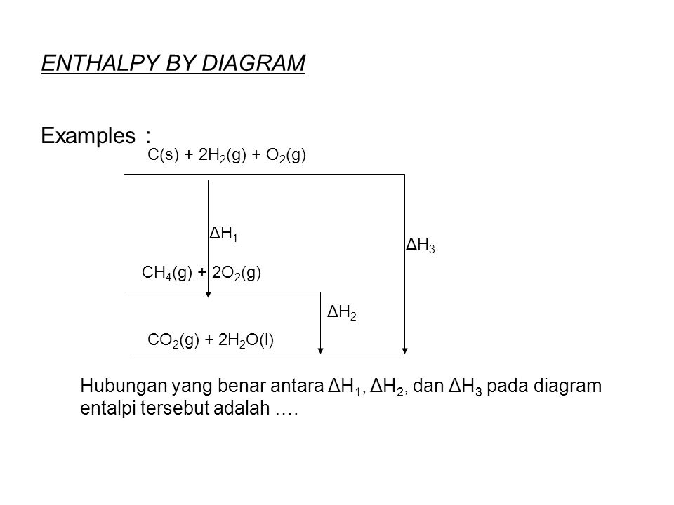 ENTHALPY BY DIAGRAM Examples :