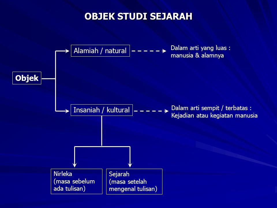 OBJEK STUDI SEJARAH Objek Alamiah / natural Insaniah / kultural