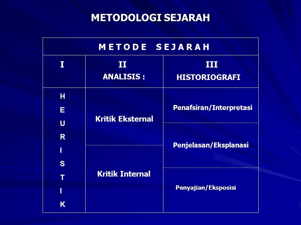 METODOLOGI SEJARAH M E T O D E S E J A R A H I II III ANALISIS :
