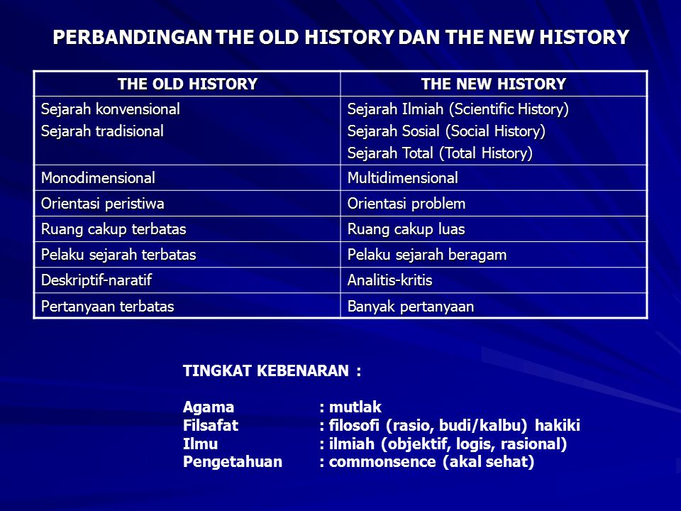 PERBANDINGAN THE OLD HISTORY DAN THE NEW HISTORY