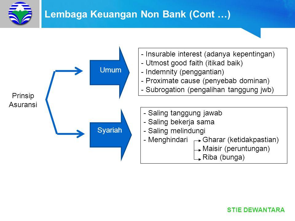 Lembaga Keuangan Non Bank (Cont …)