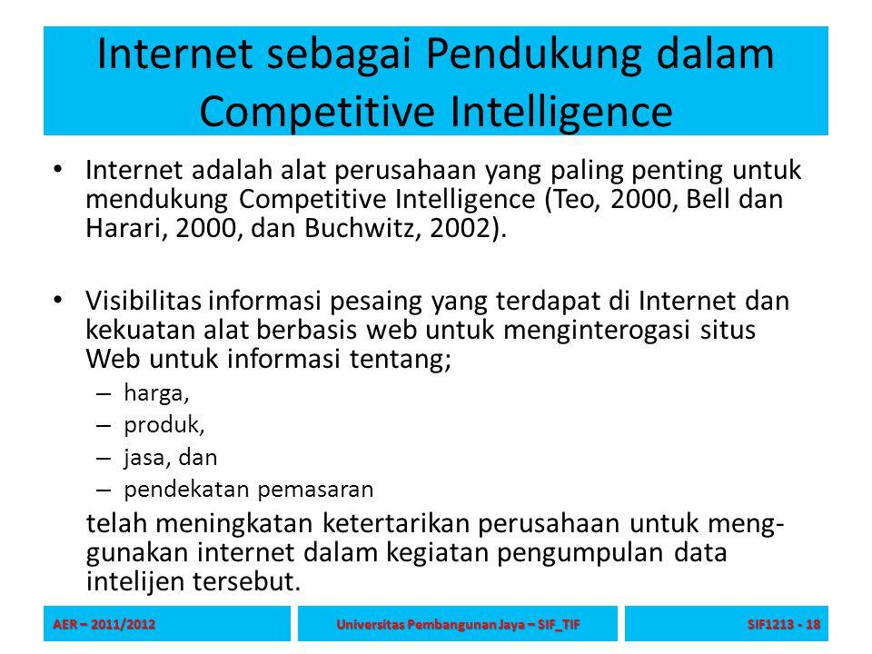 Internet sebagai Pendukung dalam Competitive Intelligence