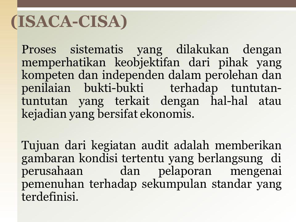 (ISACA-CISA)