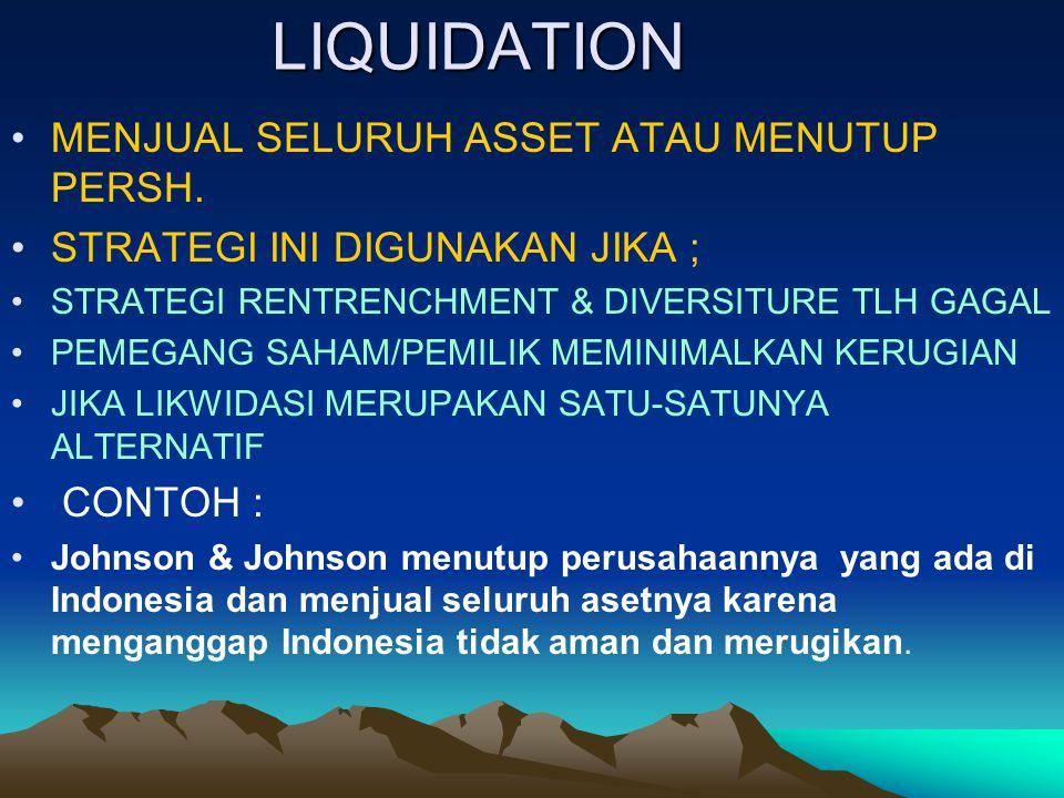 LIQUIDATION MENJUAL SELURUH ASSET ATAU MENUTUP PERSH.