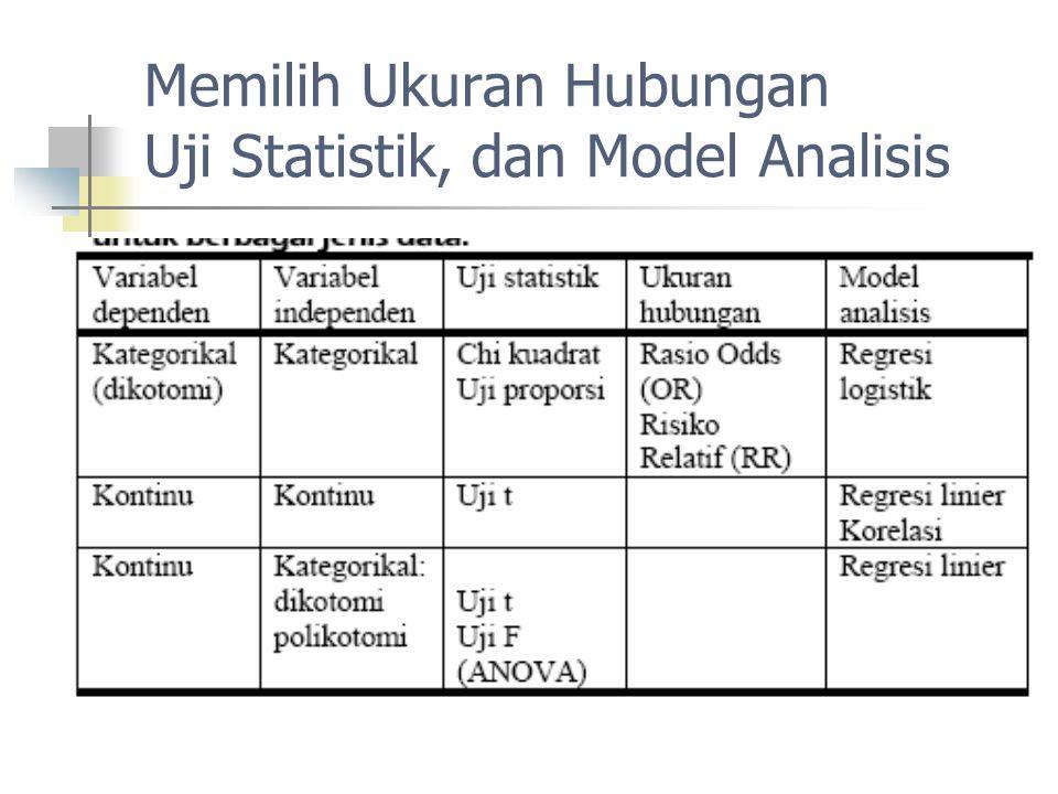 Memilih Ukuran Hubungan Uji Statistik, dan Model Analisis