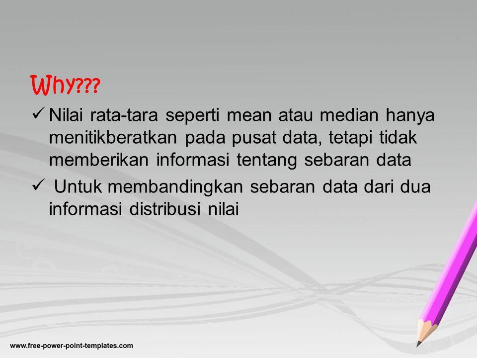 Why Nilai rata-tara seperti mean atau median hanya menitikberatkan pada pusat data, tetapi tidak memberikan informasi tentang sebaran data.