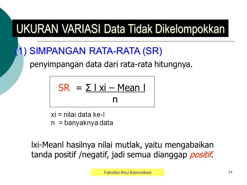 UKURAN VARIASI Data Tidak Dikelompokkan