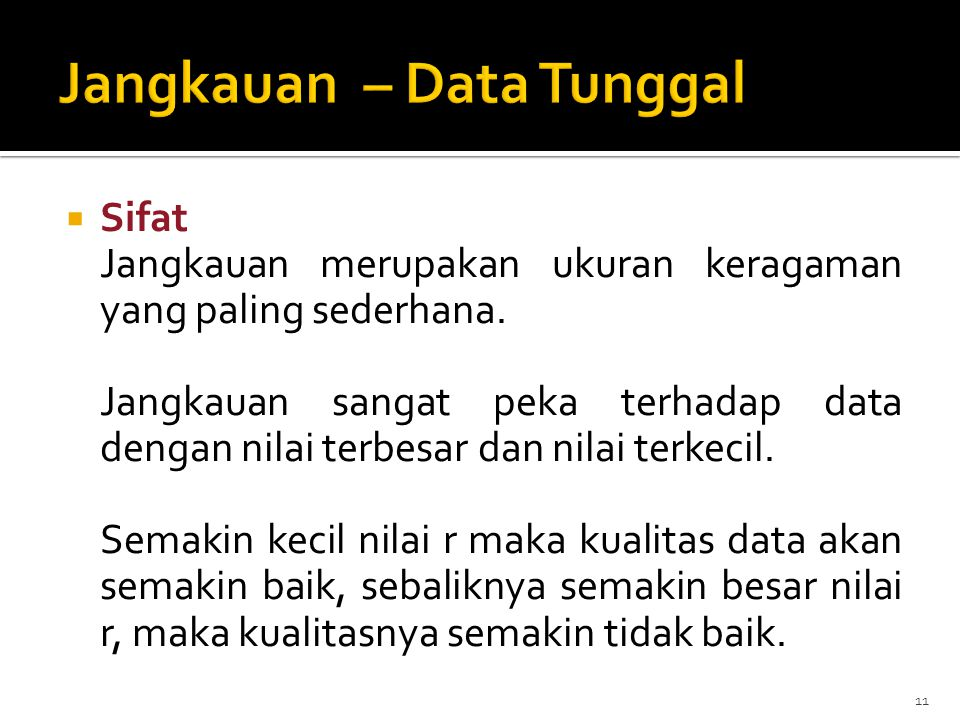 Jangkauan – Data Tunggal