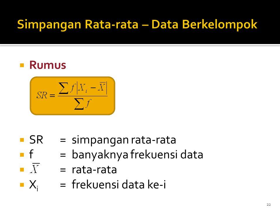 Simpangan Rata-rata – Data Berkelompok