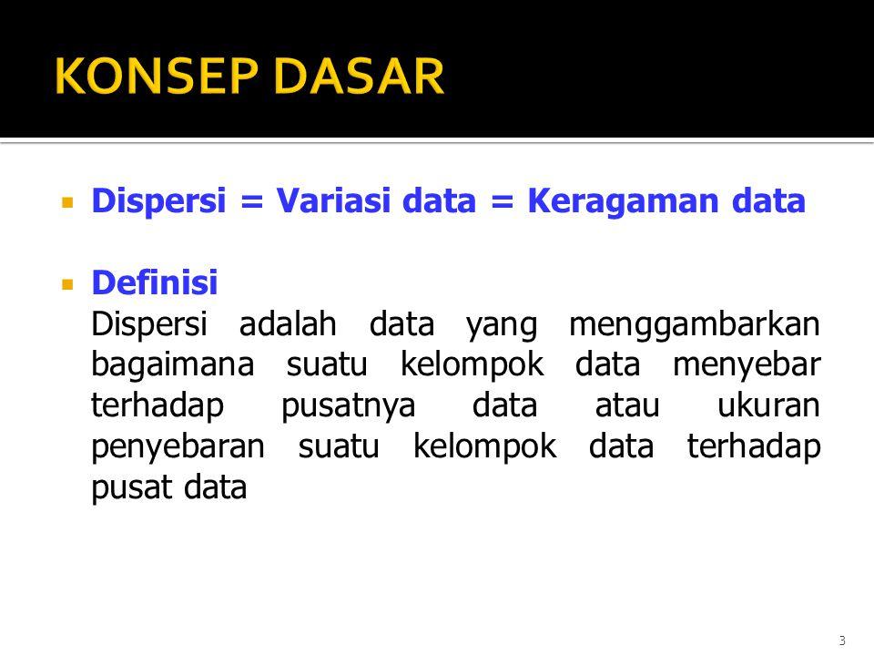 KONSEP DASAR Dispersi = Variasi data = Keragaman data Definisi