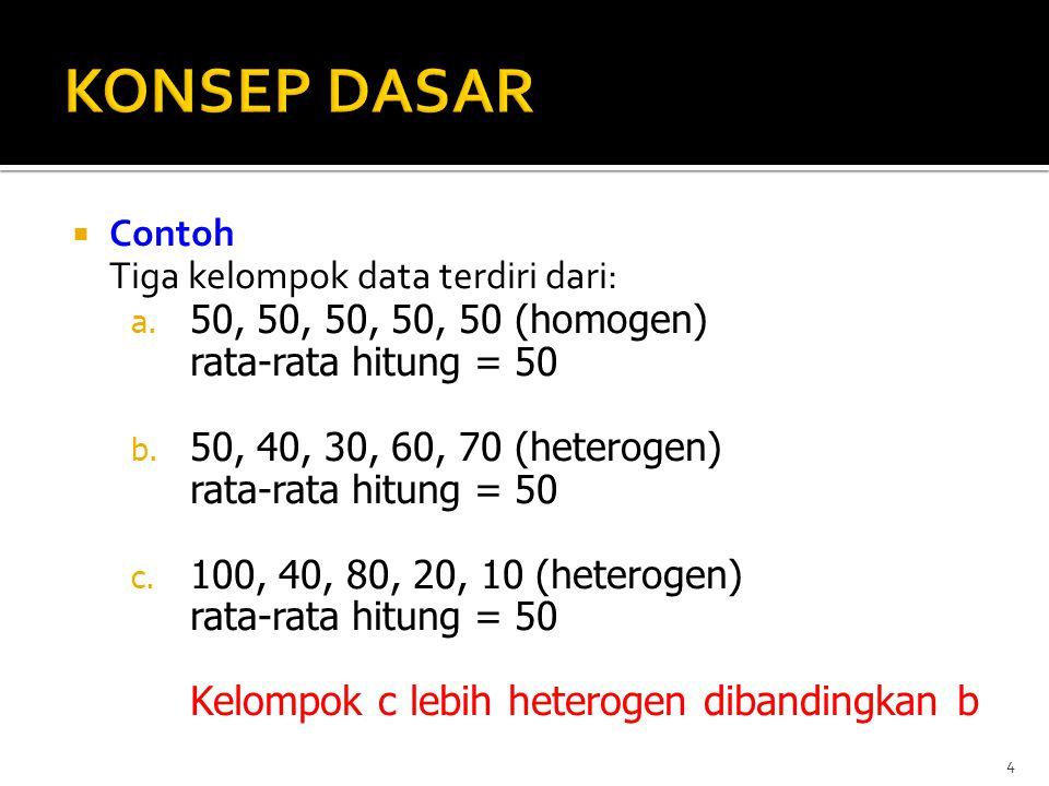 KONSEP DASAR Contoh Tiga kelompok data terdiri dari: