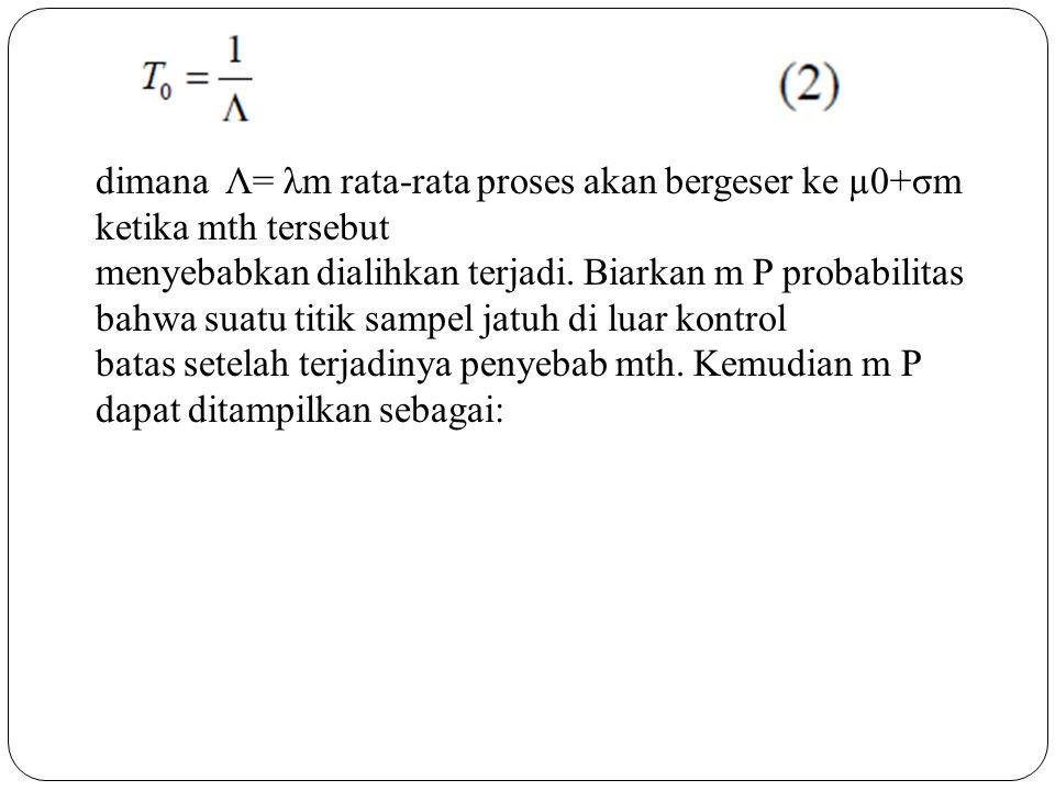 dimana Λ= λm rata-rata proses akan bergeser ke µ0+σm ketika mth tersebut menyebabkan dialihkan terjadi.