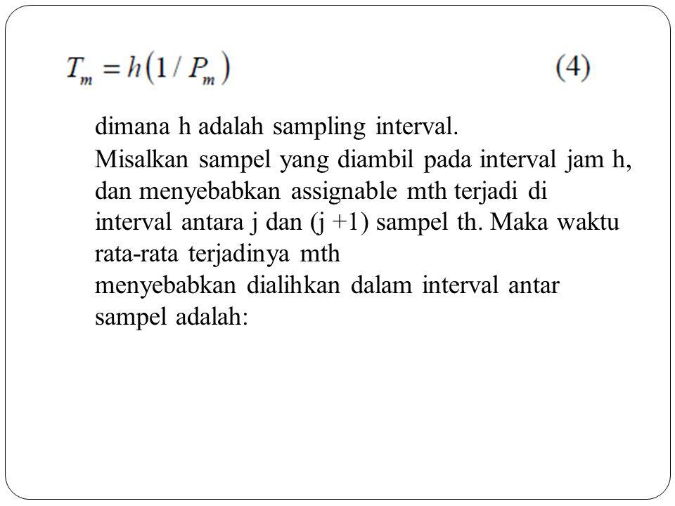dimana h adalah sampling interval