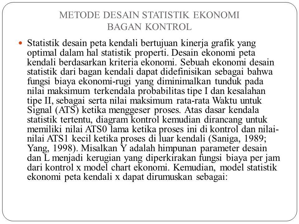 METODE DESAIN STATISTIK EKONOMI BAGAN KONTROL