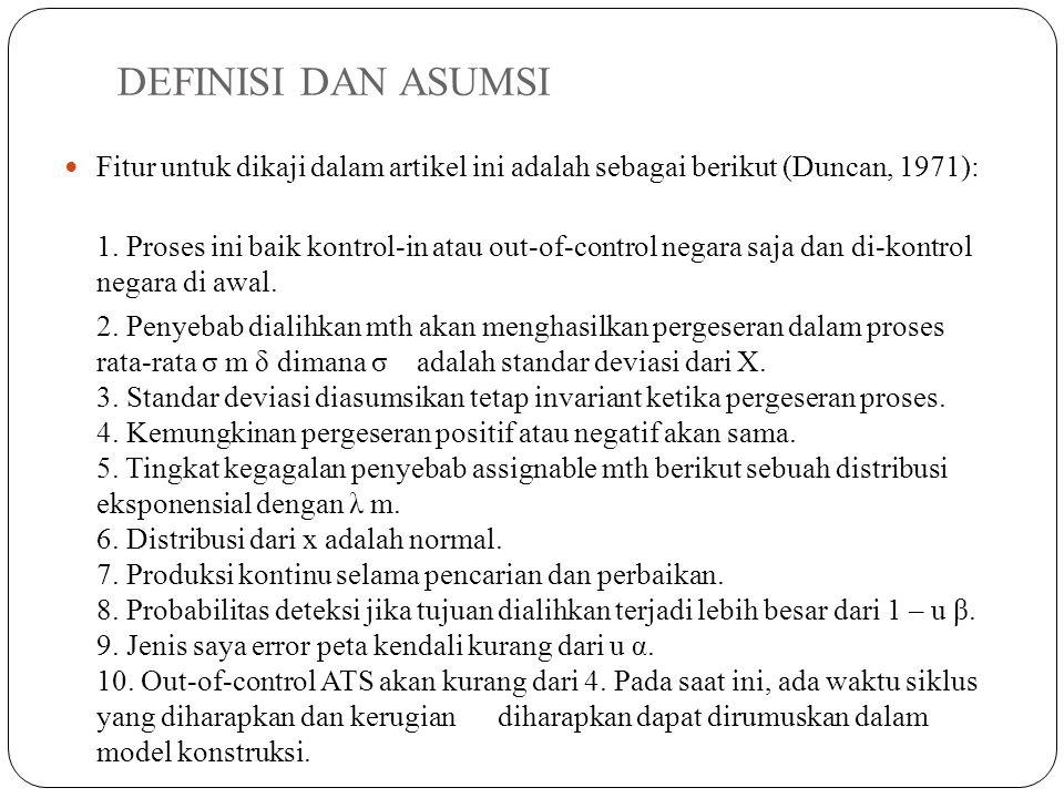 DEFINISI DAN ASUMSI Fitur untuk dikaji dalam artikel ini adalah sebagai berikut (Duncan, 1971):
