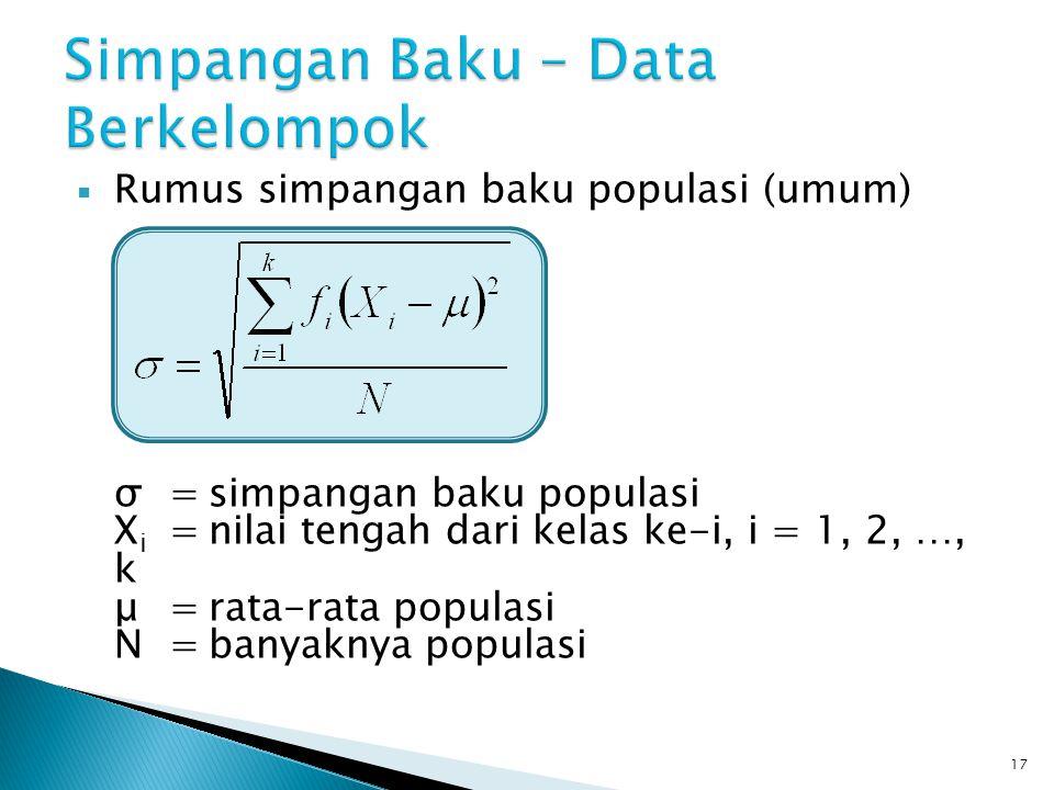 Simpangan Baku – Data Berkelompok