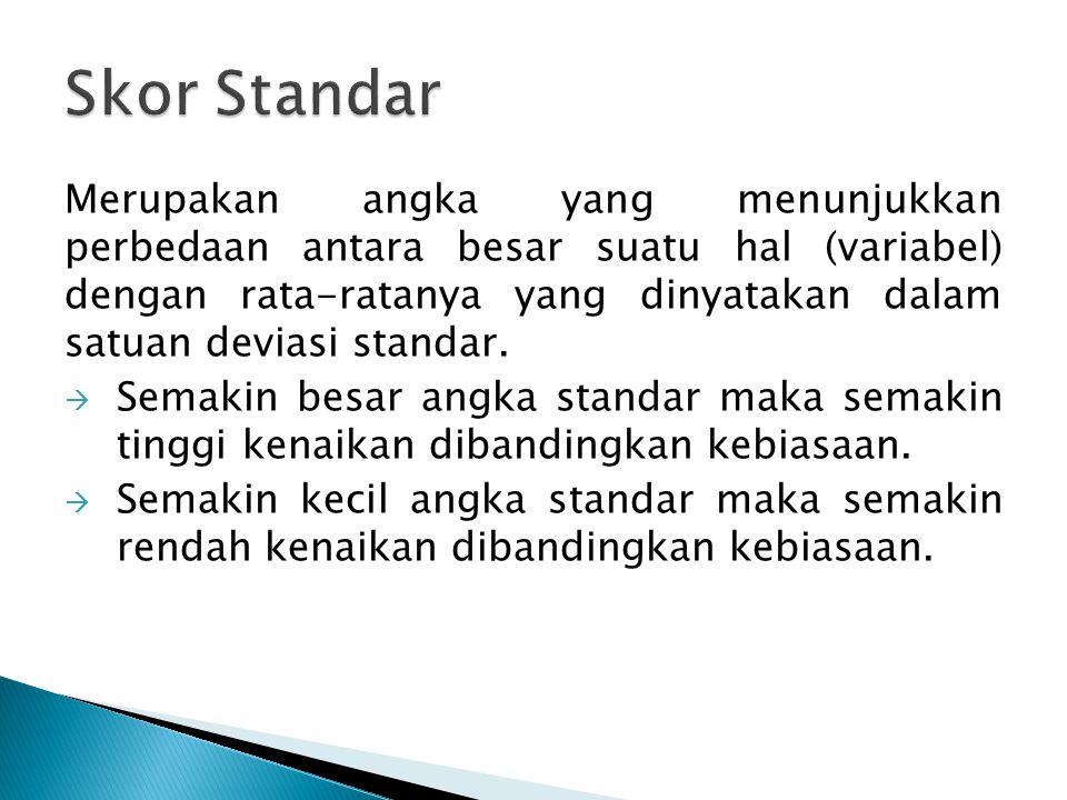 Skor Standar