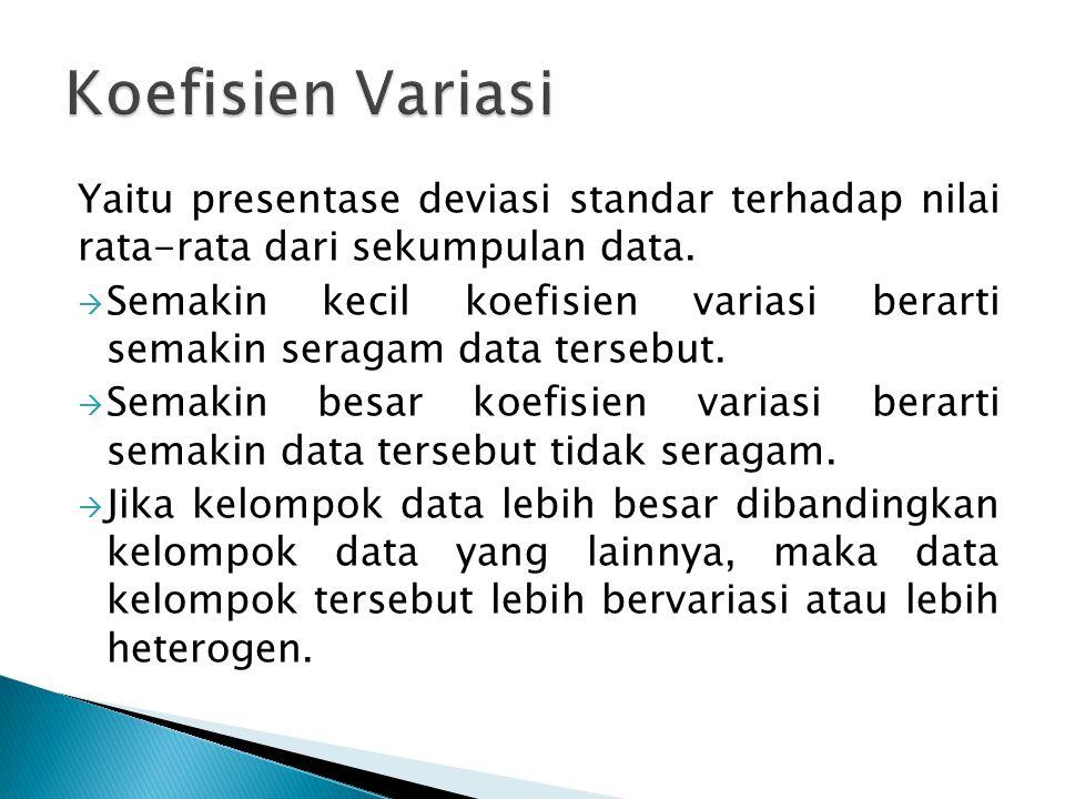 Koefisien Variasi Yaitu presentase deviasi standar terhadap nilai rata-rata dari sekumpulan data.