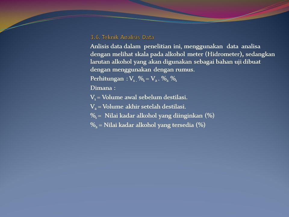 3.6. Teknik Analisis Data