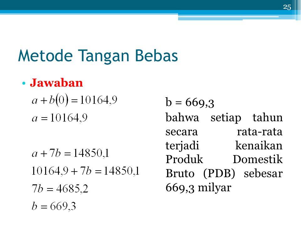 Metode Tangan Bebas Jawaban b = 669,3