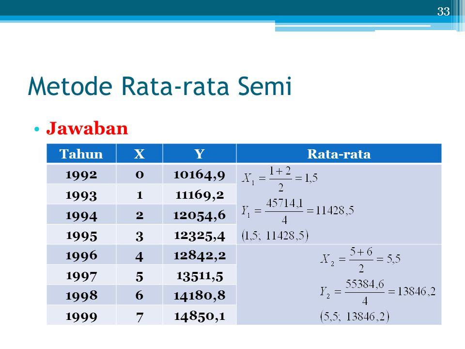 Metode Rata-rata Semi Jawaban Tahun X Y Rata-rata 1992 10164,9 1993 1
