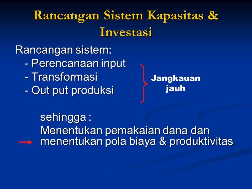 Rancangan Sistem Kapasitas & Investasi